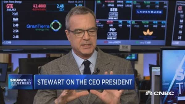 Stewart: Oprah has all the qualifications to be president