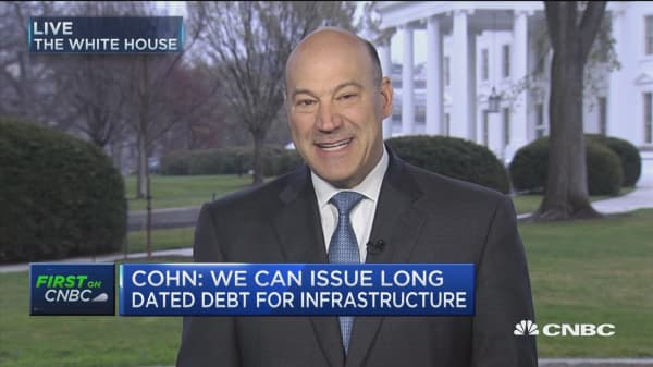 Cohn: When we're done with health care reform, we'll get to taxes