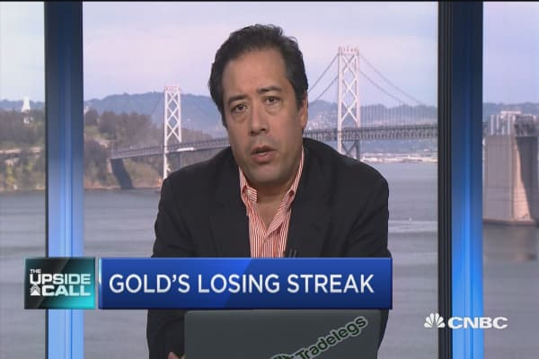 Gold's worst losing streak since 2015