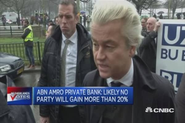 Dutch political system very fractured: AMRO Private Bank