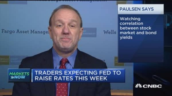 When rates go up, stocks go up: Jim Paulsen