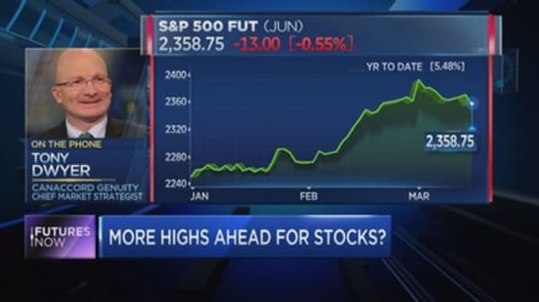 Strategist: Here's why you want to buy on the next pullback