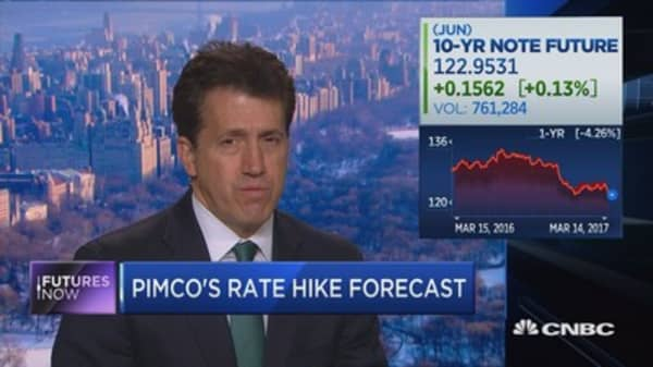 PIMCO: Fed must control the 'bond market vigilantes'