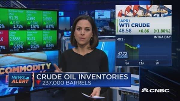 Crude oil inventories down 237K barrels