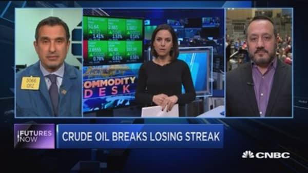 Futures Now: Crude oil breaks losing streak