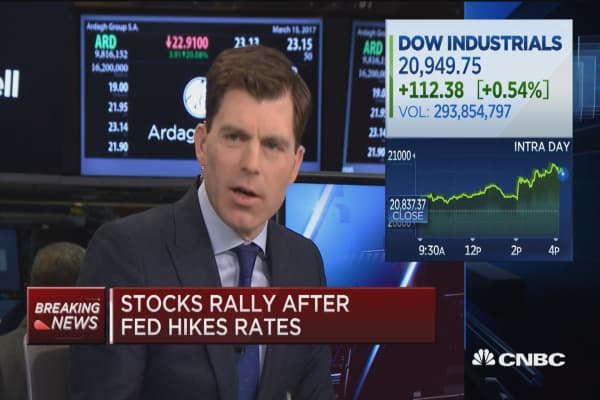 Santoli: Market rally was a tension release