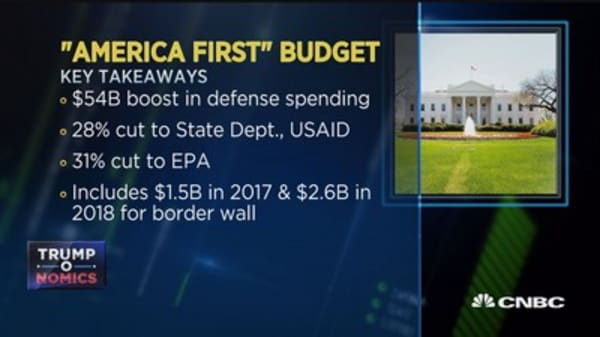 Inside Trump's 2018 budget blueprint