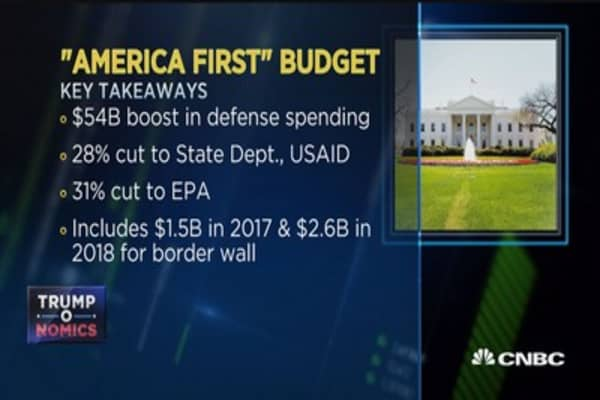 Inside Trump's 2018 budget blueprint