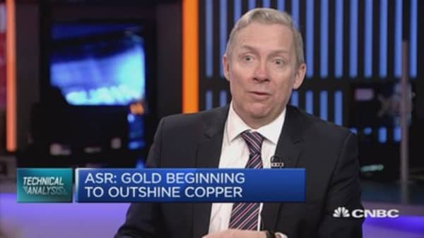 ASR: Gold beginning to outshine copper