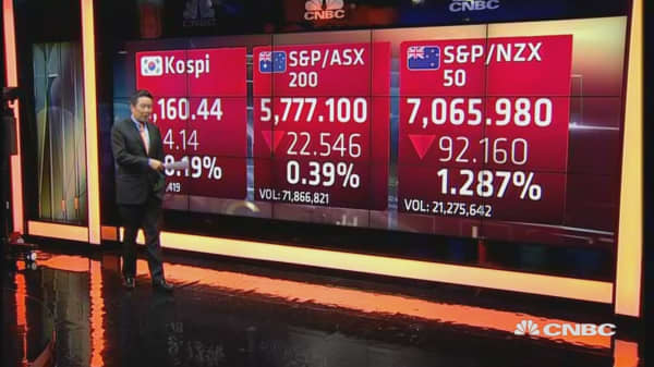Asian markets open in the red
