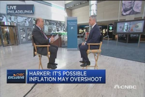 Fed's Harker: Devil is in the fiscal details