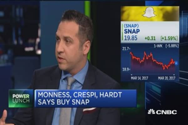Cakmak: Here's why I'm a 'buy' on Snap