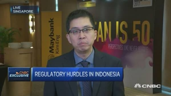 Ride-hailing regulations in Indonesia
