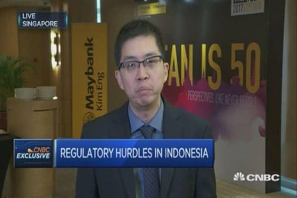 Ride-hailing regulations in Indonesia