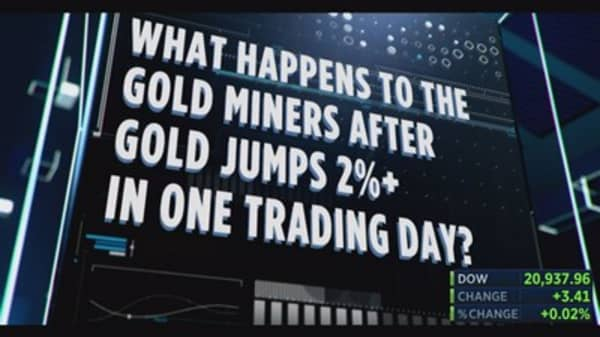 Gold jumps 2% in one trading day