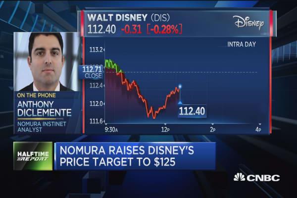 Analyst: Disney still in beast mode