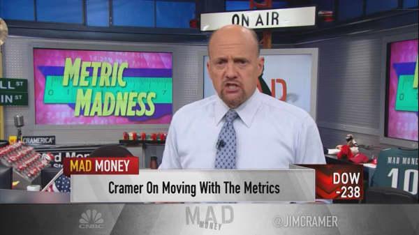 Cramer explains the key to understanding market declines