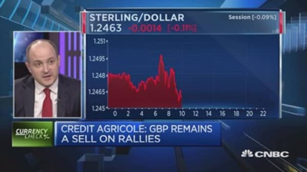 Caution warranted for pound buying: Credit Agricole