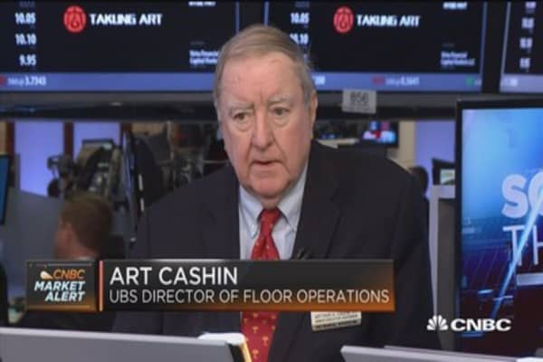 Cashin: Ally auto loan comments 'reverberated through the market'