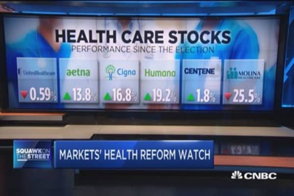 HMOs need competition: Cramer