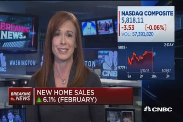 New home sales up 6.1% in February
