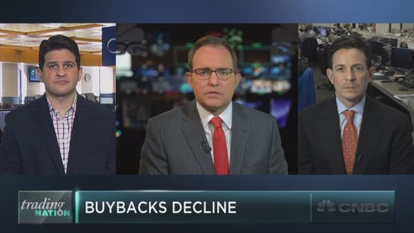 Trading the buyback backpedal