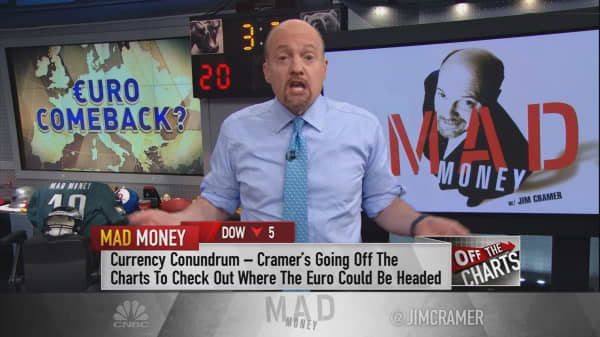 Cramer's charts show the euro is about to make a major comeback