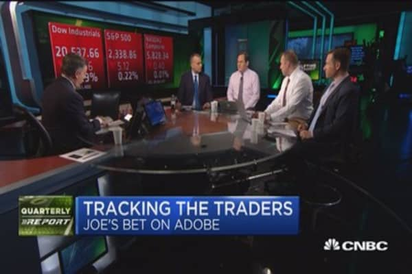 Tracking the traders