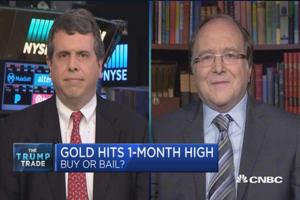 Pro: At one-month high, gold feels too extended