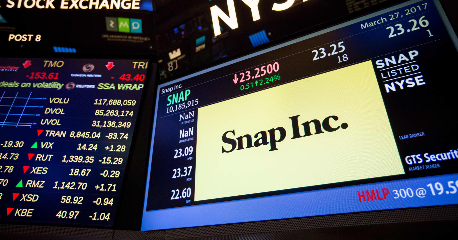 Stocks making the biggest moves after hours: Snap, eBay, Texas Instruments and more - CNBC