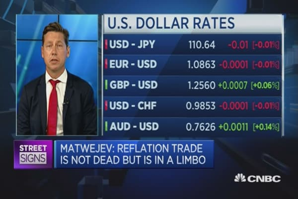 Dollar is fading 'across the board'