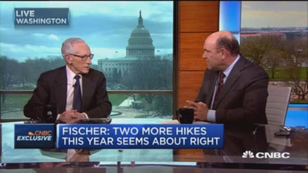 Fed's Fischer: Rate of investment very low right now