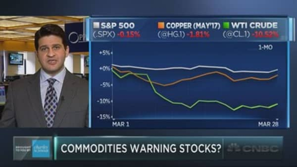 Are commodities warning equities?