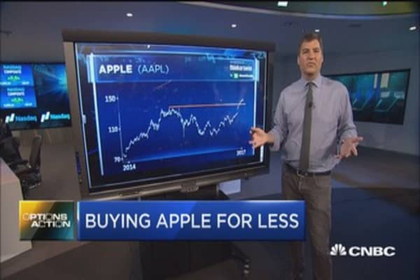 Options Action: Buying Apple for less