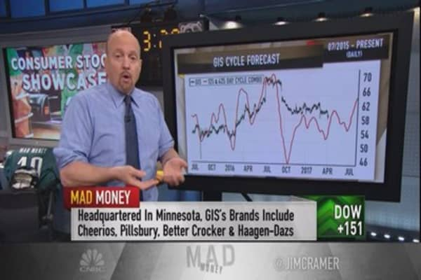 Why General Mills looks ripe for a run
