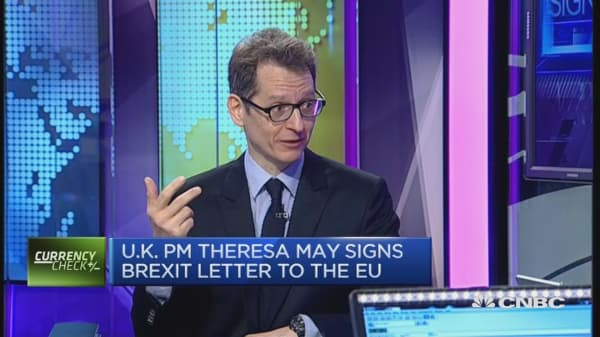 Are markets too complacent over Brexit?