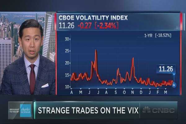 Who's behind the mysterious trades on the VIX?