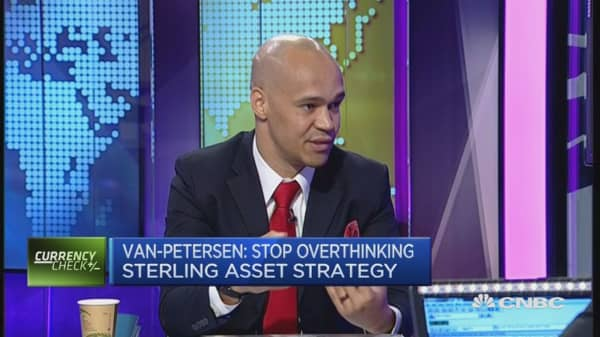 Don't overthink GBP strategy: Strategist