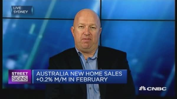 Australian housing market back in the spotlight