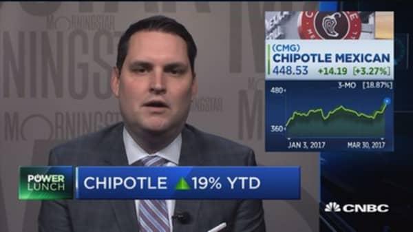 Chipotle's 2017 rebound: Hottovy