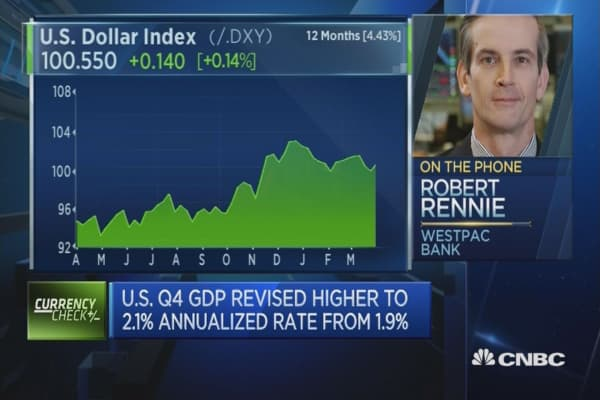 Where the dollar's headed
