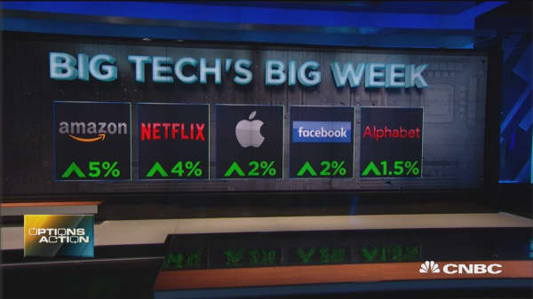 Should you stick with big tech?