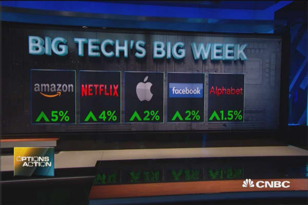 Should you stick with big tech?