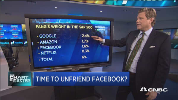 Chart master says time to unfriend Facebook