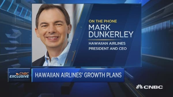 The outlook for Hawaiian Airlines