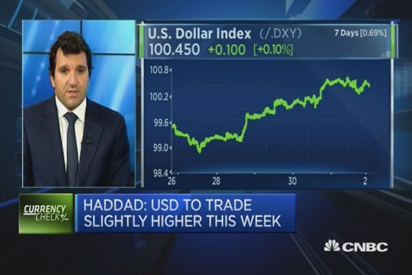 What's driving the dollar