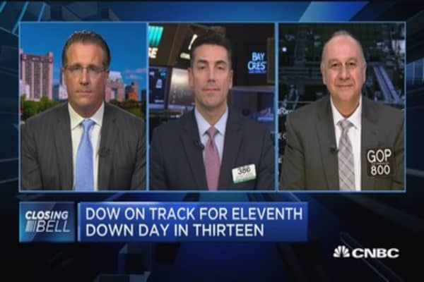 Closing Bell Exchange: Market perception vs. reality