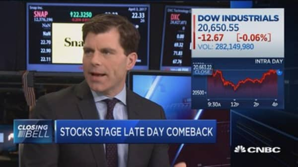 Santoli: Markets 'smack in the middle' of a tight range