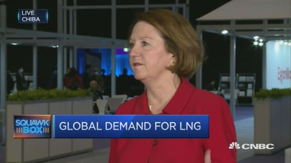 The global LNG market