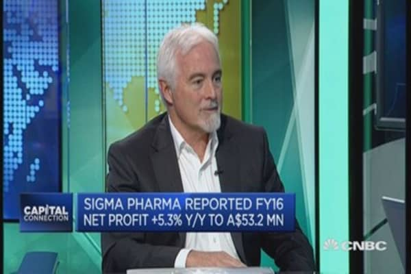 Sigma Pharmaceuticals' China strategy